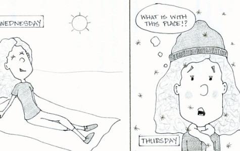 Olsavsky- Weather